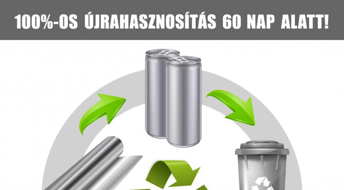 Aluminium_ujrahasznositas_infografika